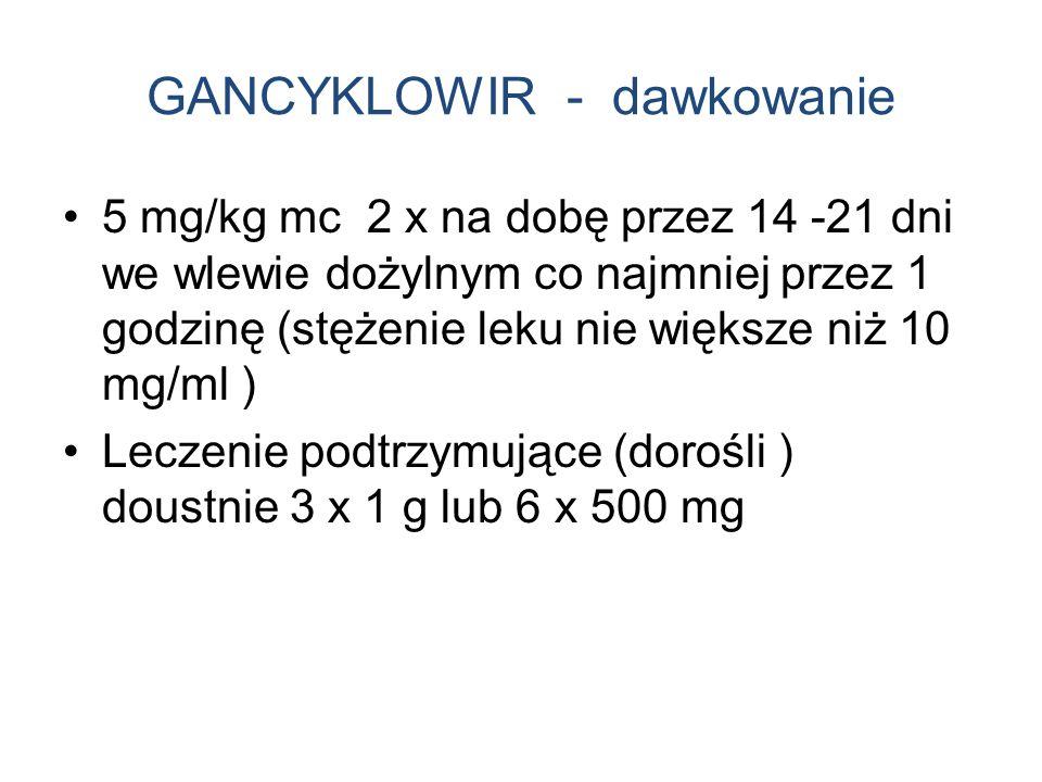 GANCYKLOWIR - dawkowanie