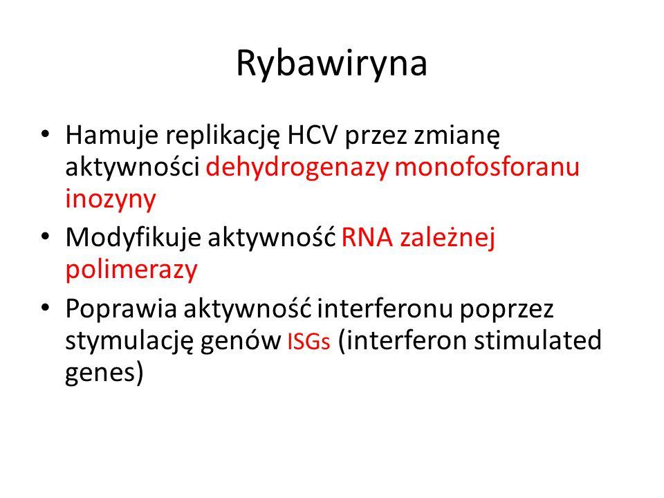 Rybawiryna Hamuje replikację HCV przez zmianę aktywności dehydrogenazy monofosforanu inozyny. Modyfikuje aktywność RNA zależnej polimerazy.