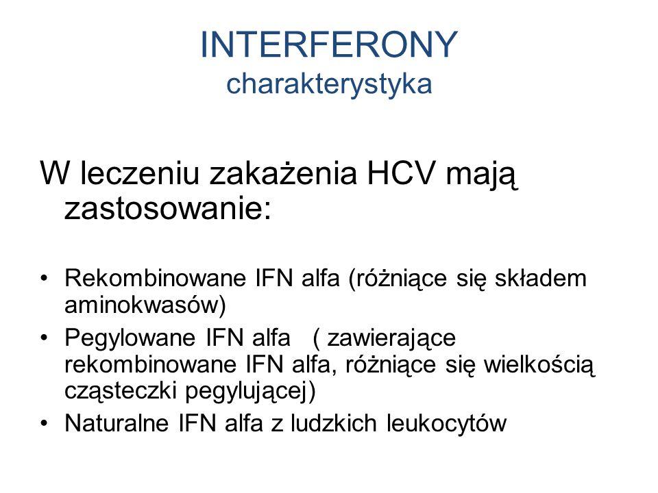 INTERFERONY charakterystyka