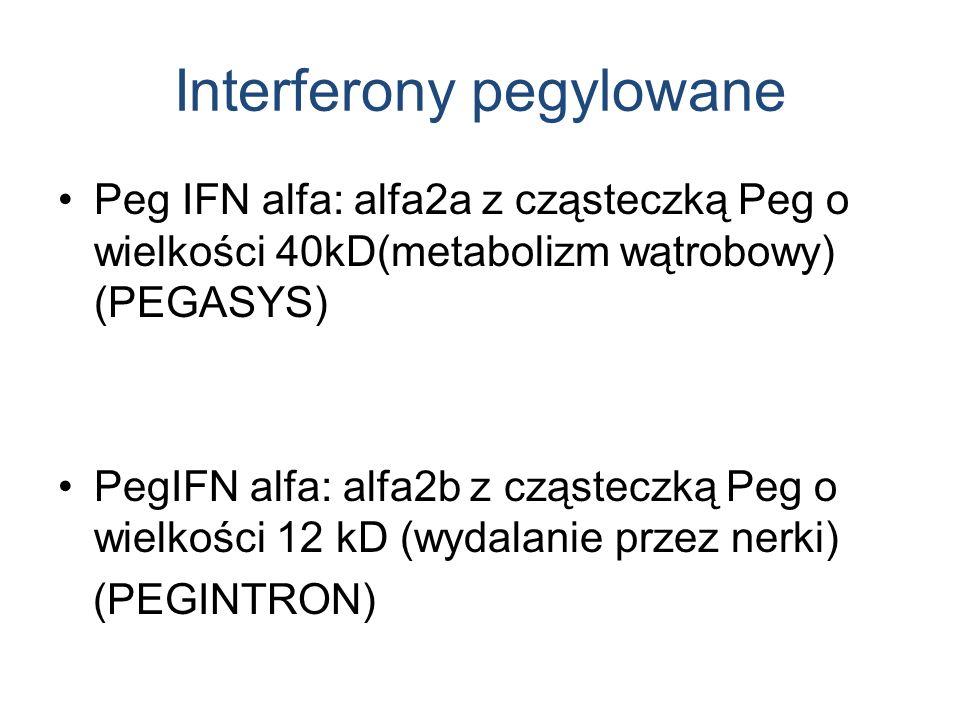 Interferony pegylowane