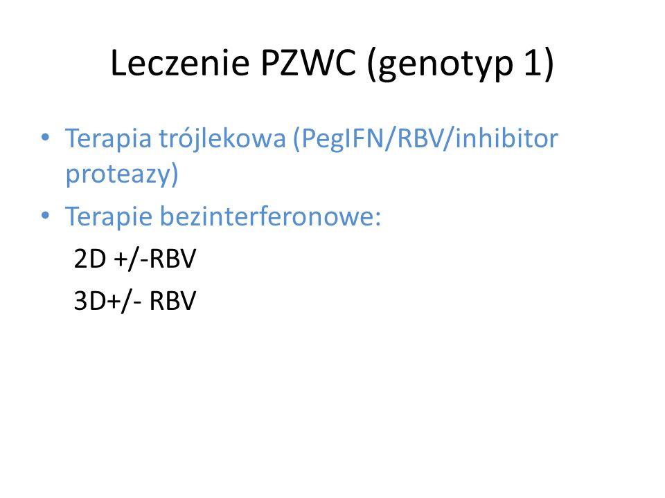 Leczenie PZWC (genotyp 1)