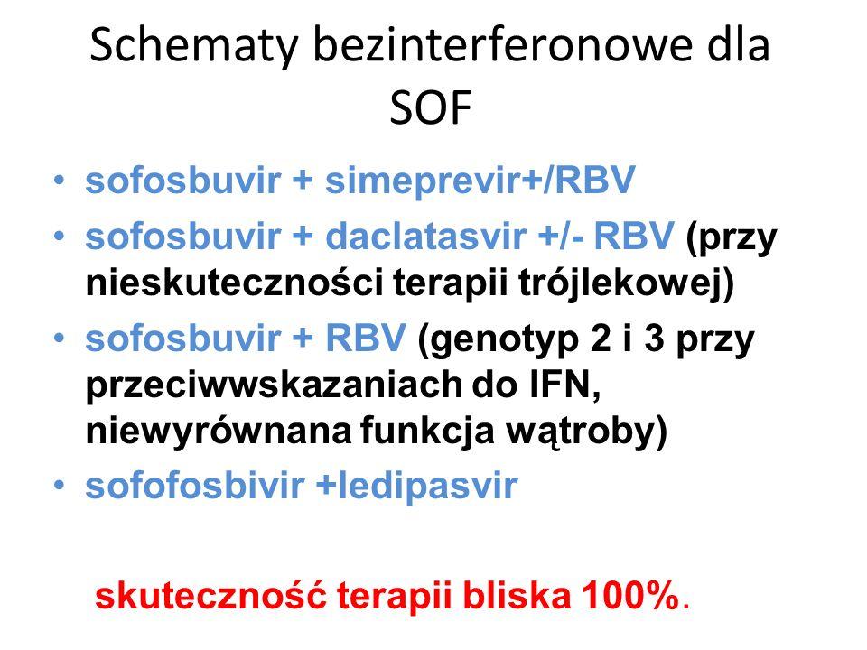 Schematy bezinterferonowe dla SOF