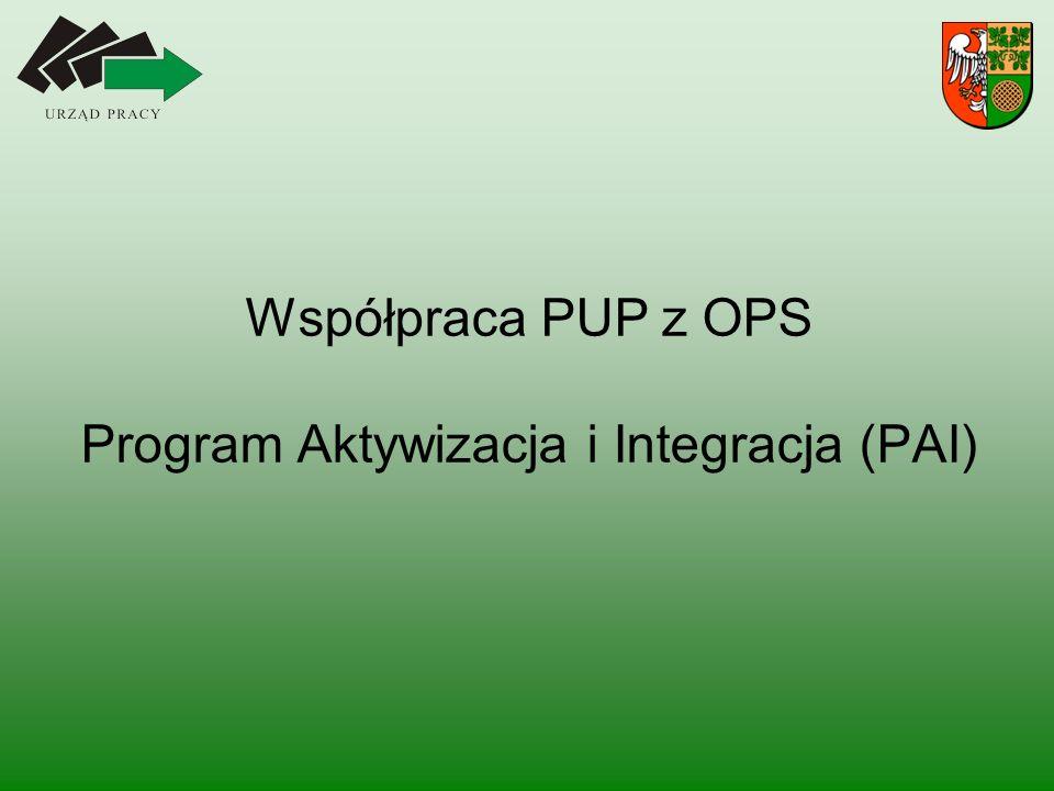 Współpraca PUP z OPS Program Aktywizacja i Integracja (PAI)