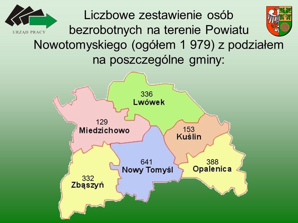 Liczbowe zestawienie osób bezrobotnych na terenie Powiatu Nowotomyskiego (ogółem 1 979) z podziałem na poszczególne gminy: