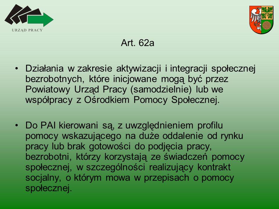 Art. 62a