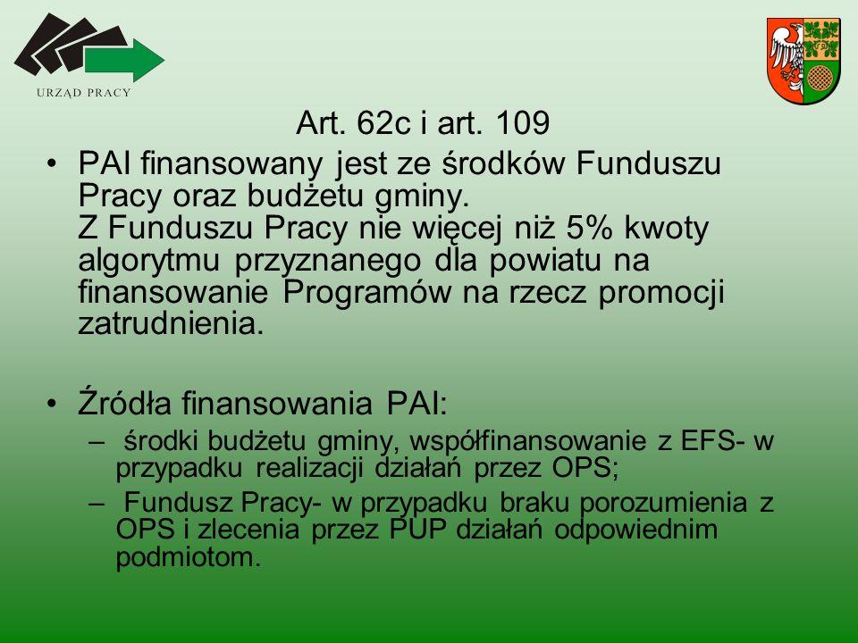 Źródła finansowania PAI: