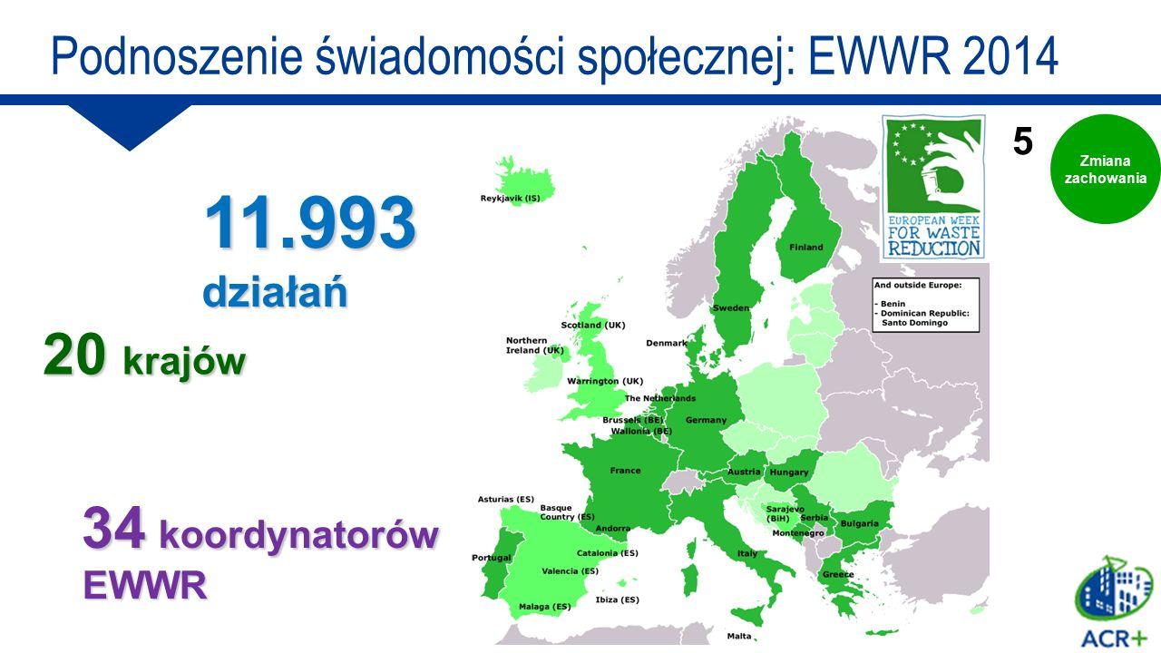 11.993 działań 20 krajów 34 koordynatorów EWWR