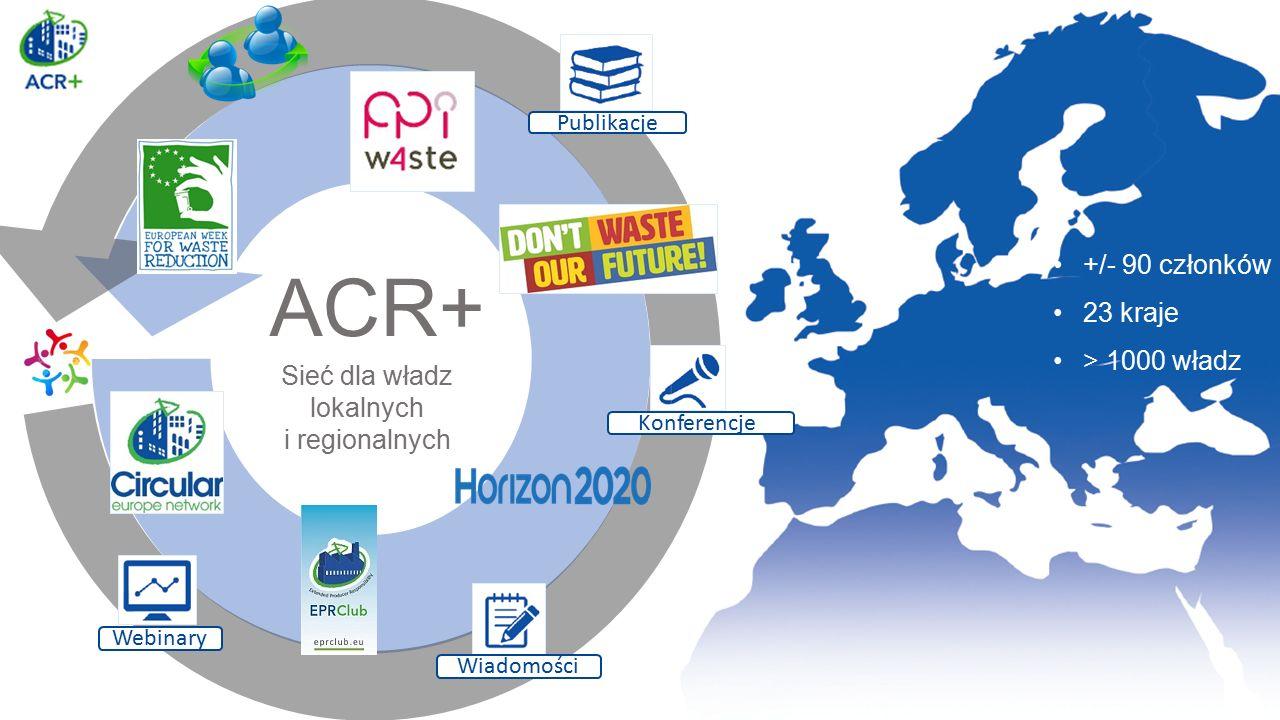 Sieć dla władz lokalnych i regionalnych