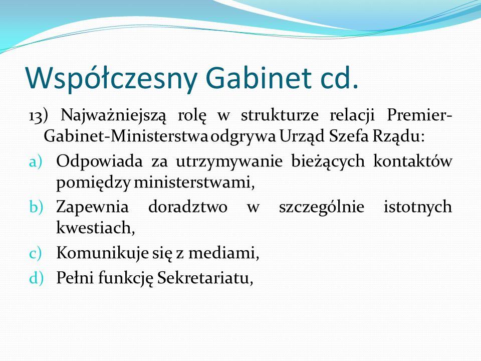Współczesny Gabinet cd.