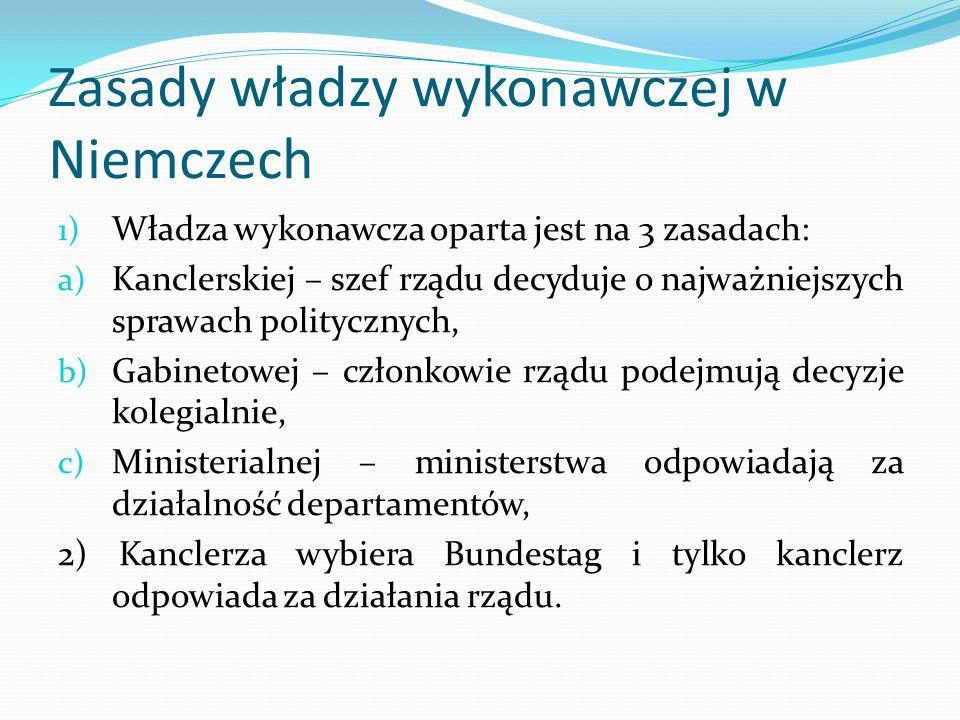 Zasady władzy wykonawczej w Niemczech