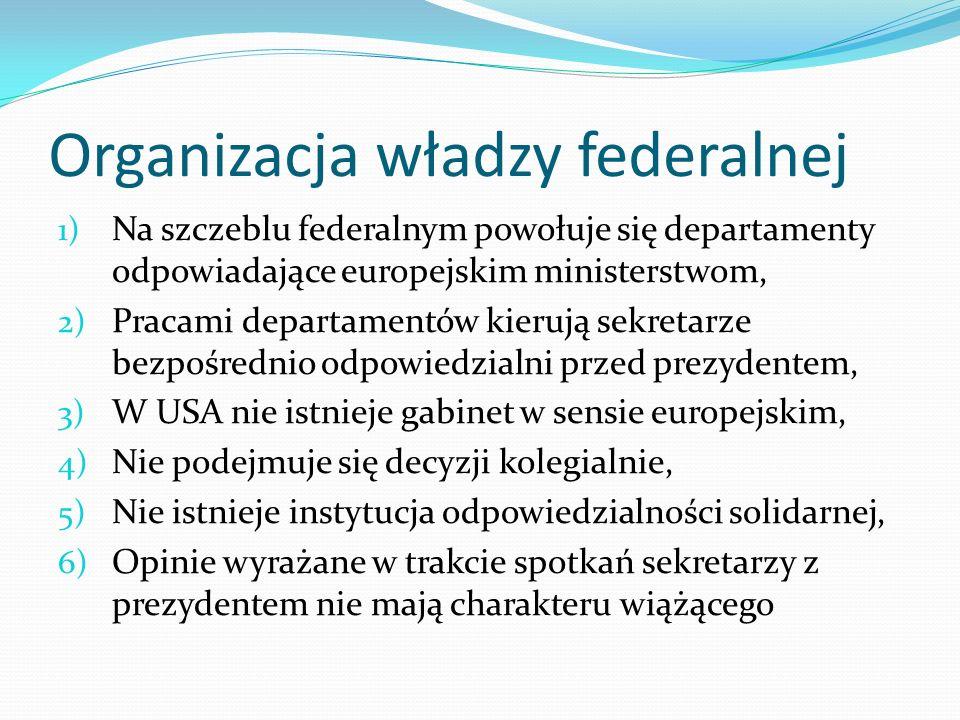 Organizacja władzy federalnej