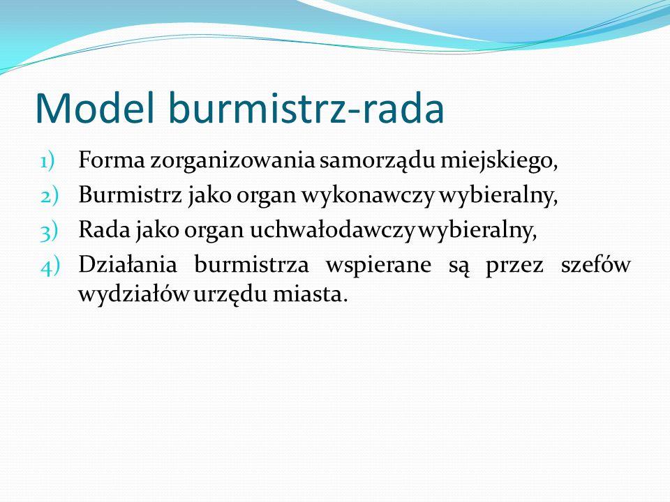 Model burmistrz-rada Forma zorganizowania samorządu miejskiego,