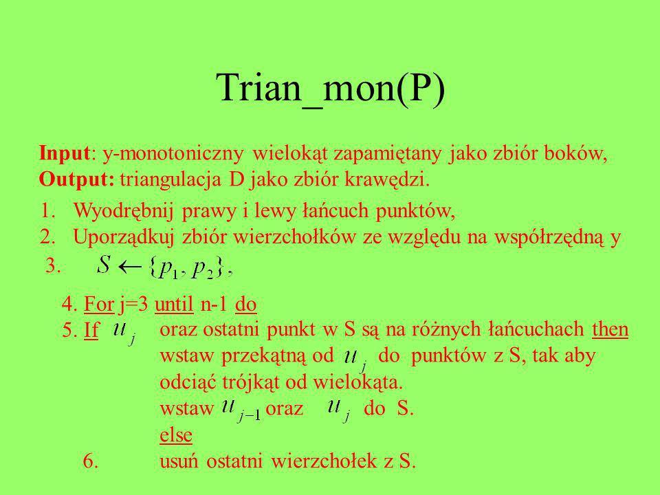 Trian_mon(P) Input: y-monotoniczny wielokąt zapamiętany jako zbiór boków, Output: triangulacja D jako zbiór krawędzi.