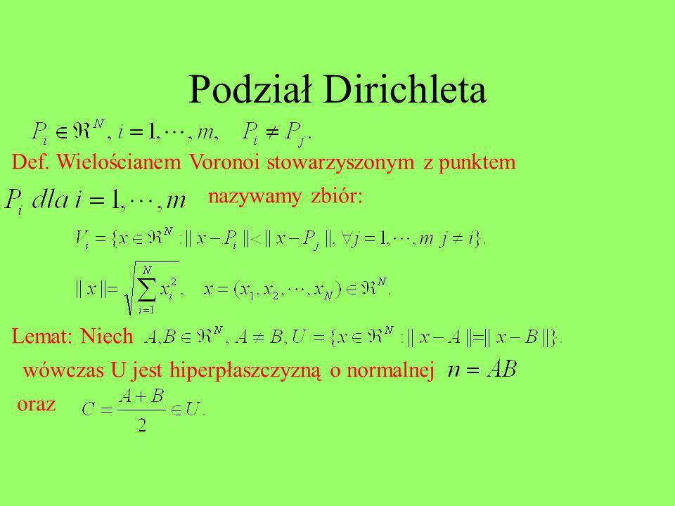 Podział Dirichleta Def. Wielościanem Voronoi stowarzyszonym z punktem