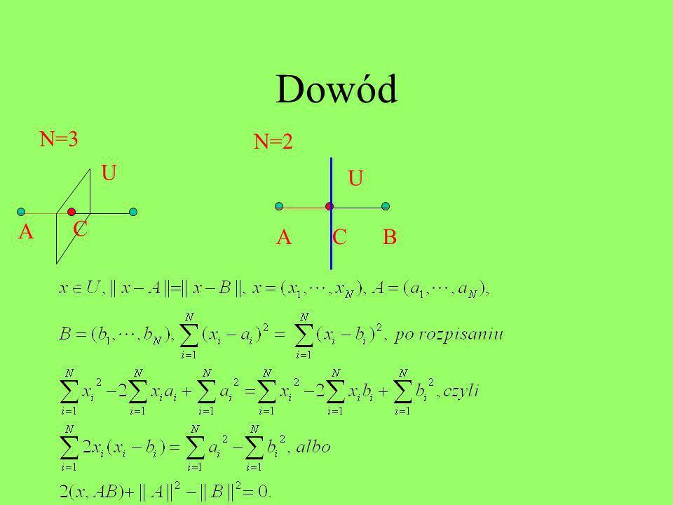 Dowód N=3 N=2 U U A C A C B