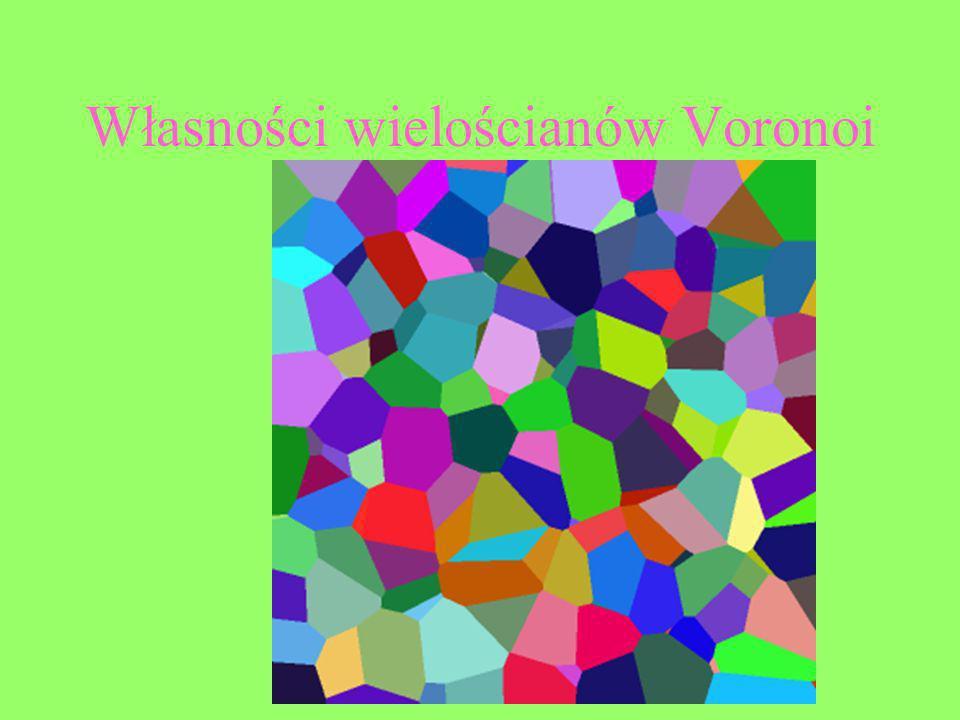 Własności wielościanów Voronoi