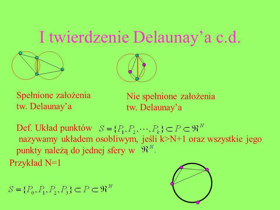 I twierdzenie Delaunay'a c.d.