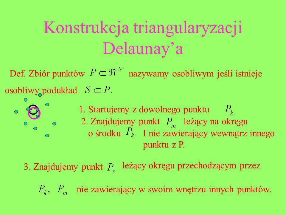 Konstrukcja triangularyzacji Delaunay'a