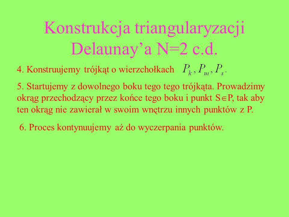 Konstrukcja triangularyzacji Delaunay'a N=2 c.d.