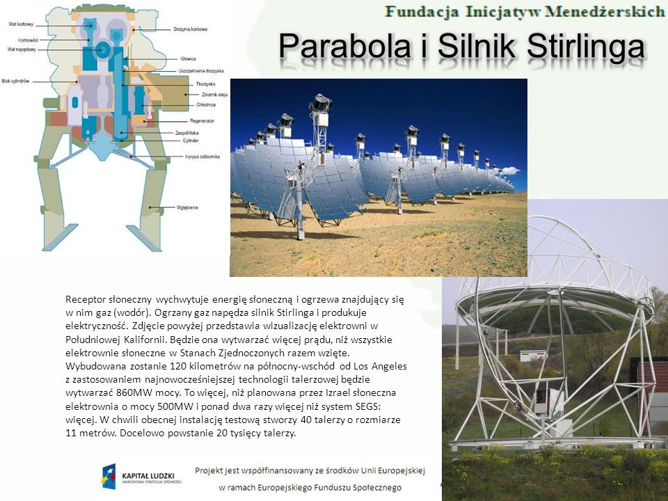 Parabola i Silnik Stirlinga