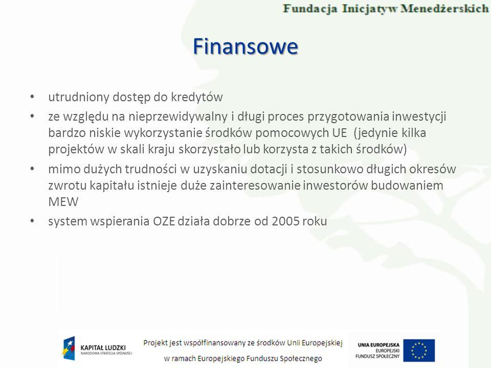 Finansowe utrudniony dostęp do kredytów