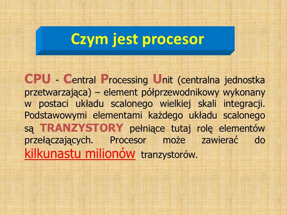 Czym jest procesor