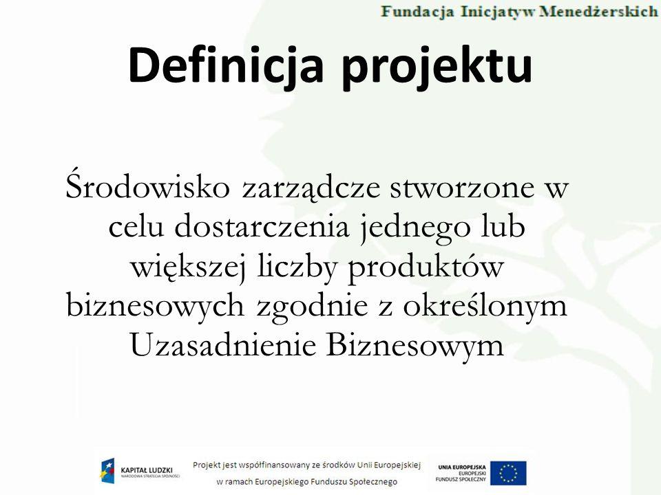 Definicja projektu