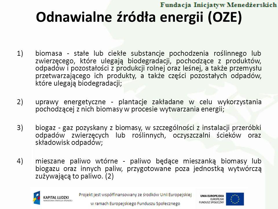 Odnawialne źródła energii (OZE)