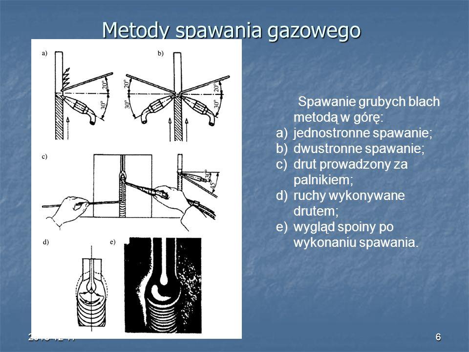 Metody spawania gazowego