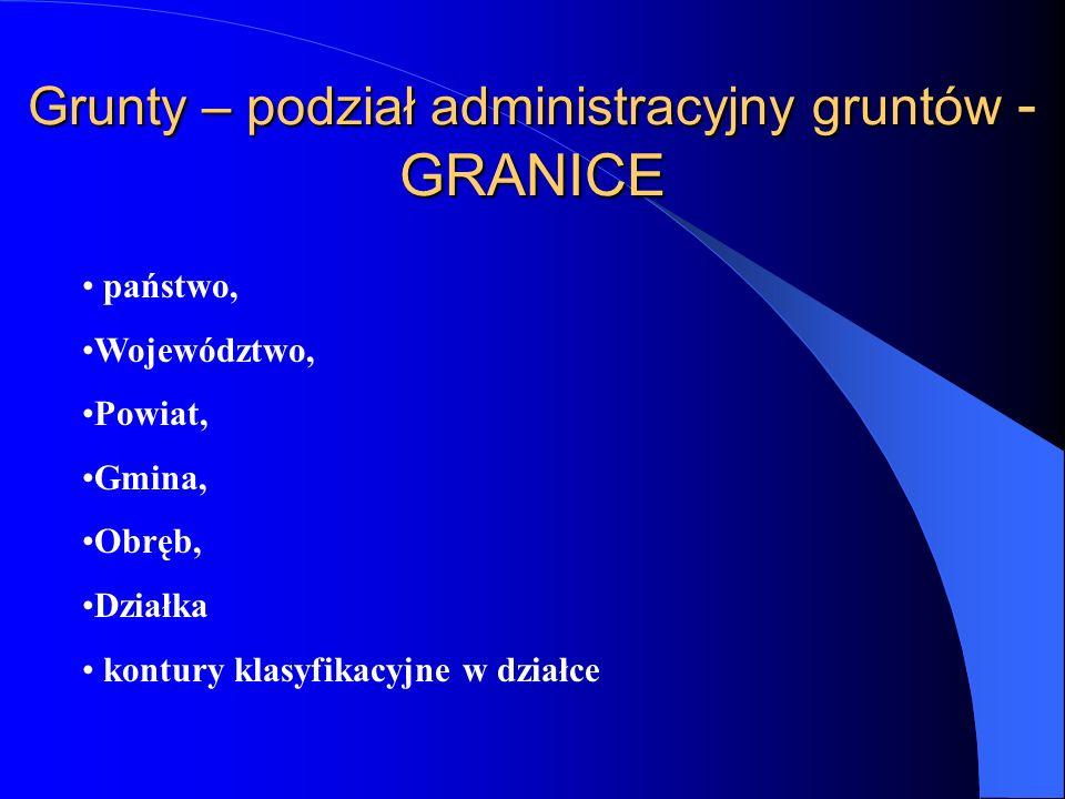 Grunty – podział administracyjny gruntów - GRANICE