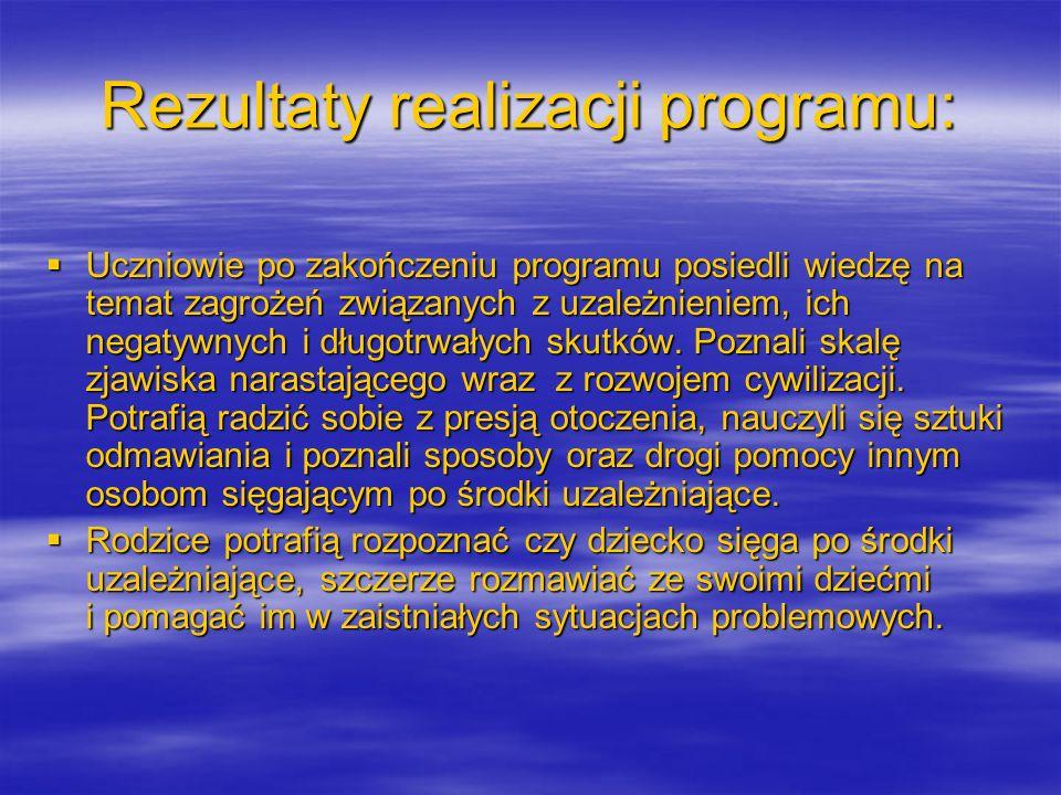 Rezultaty realizacji programu: