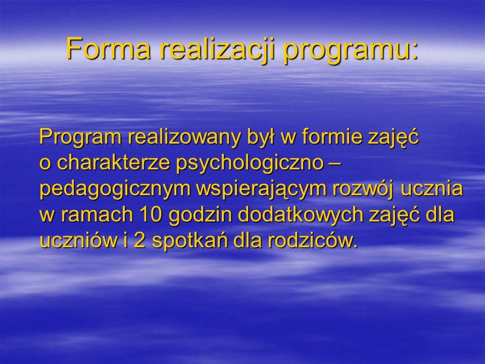 Forma realizacji programu: