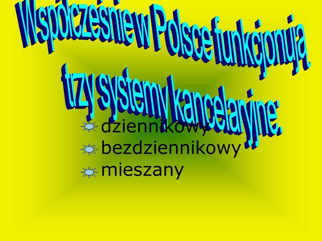 dziennikowy bezdziennikowy mieszany Współcześnie w Polsce funkcjonują