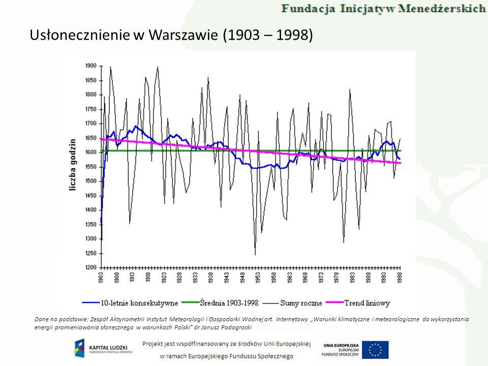 Usłonecznienie w Warszawie (1903 – 1998)