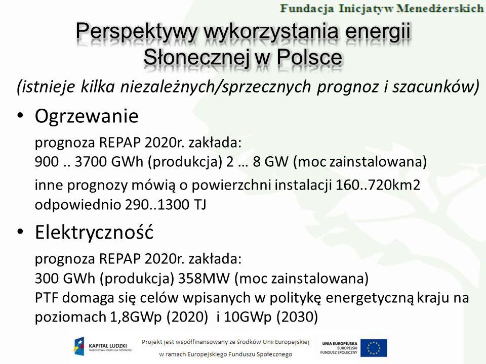 Perspektywy wykorzystania energii Słonecznej w Polsce