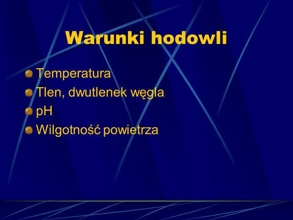 Warunki hodowli Temperatura Tlen, dwutlenek węgla pH