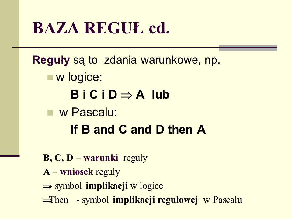 BAZA REGUŁ cd. w logice: B i C i D  A lub w Pascalu: