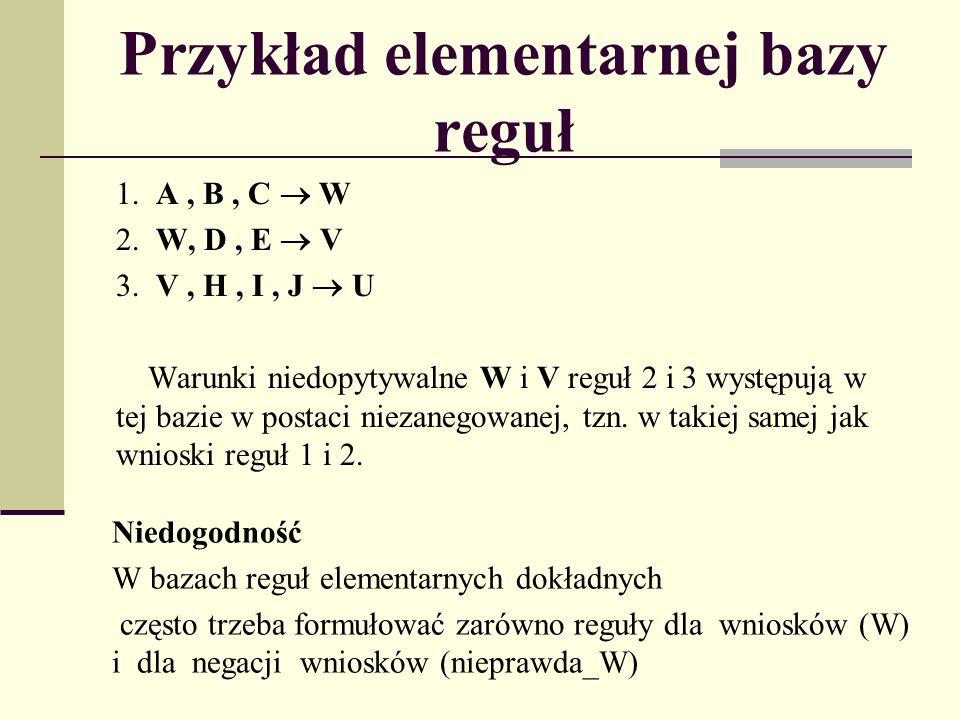 Przykład elementarnej bazy reguł