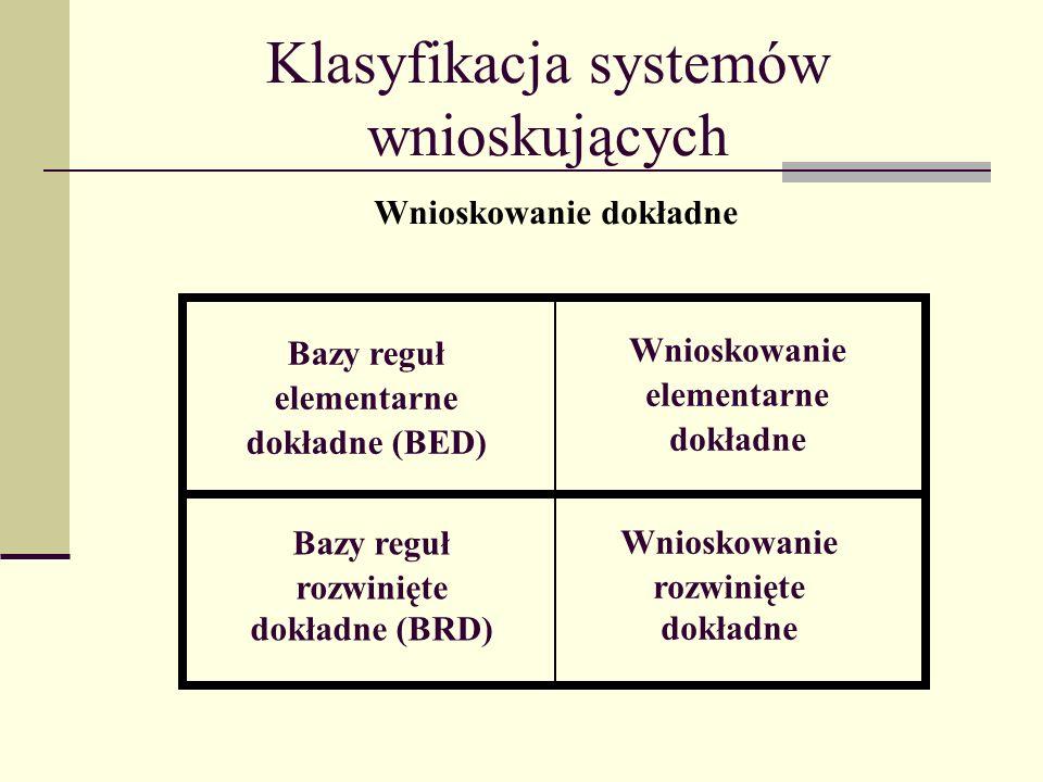 Klasyfikacja systemów wnioskujących