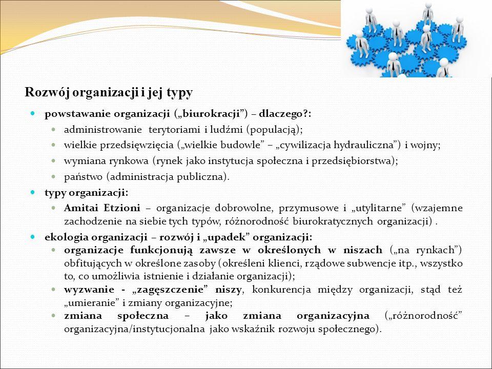 Rozwój organizacji i jej typy