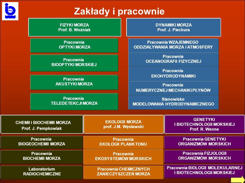 Zakłady i pracownie Jerzy Dera, Zarys historii IO PAN FIZYKI MORZA