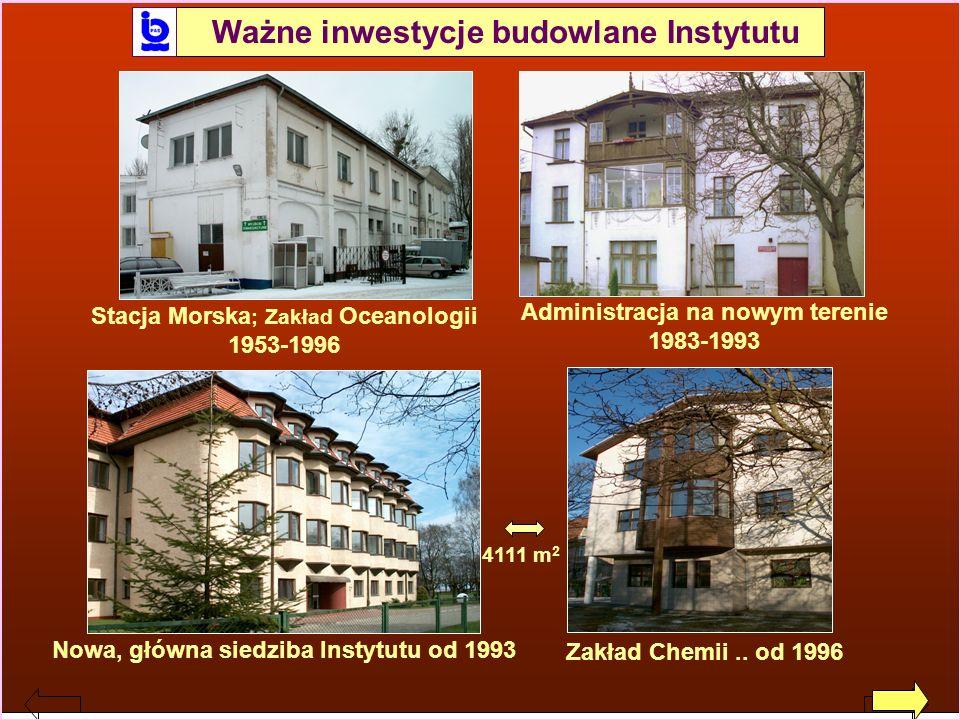 Ważne inwestycje budowlane Instytutu