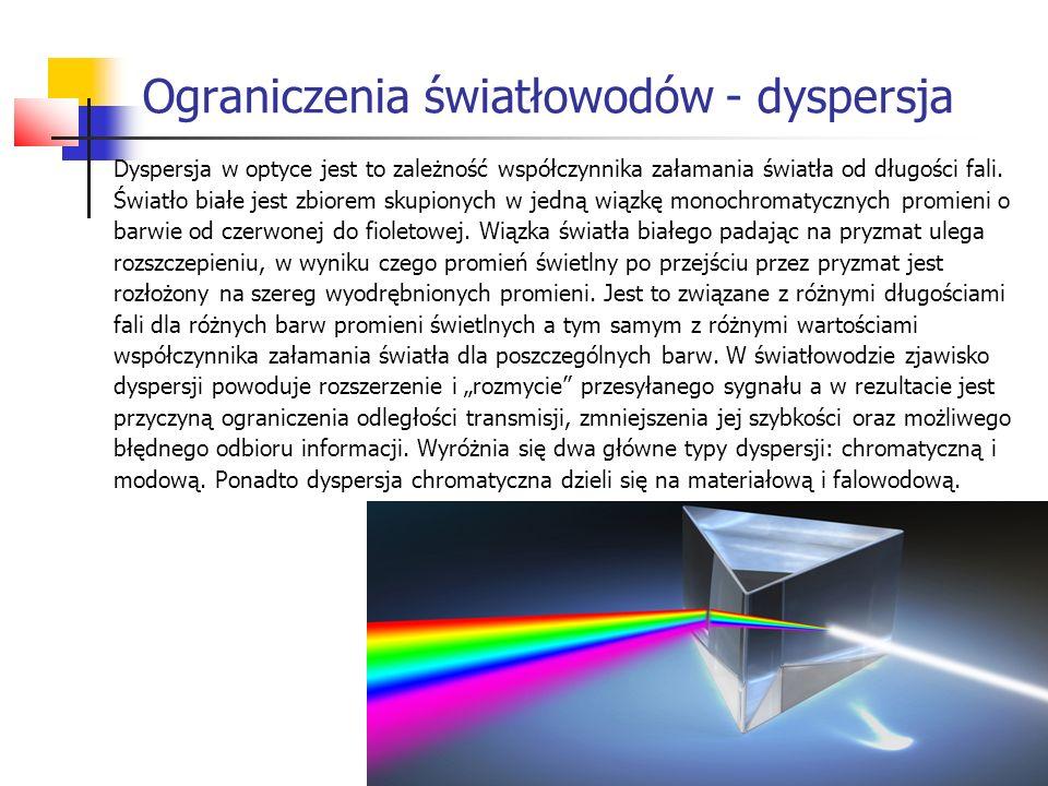 Ograniczenia światłowodów - dyspersja