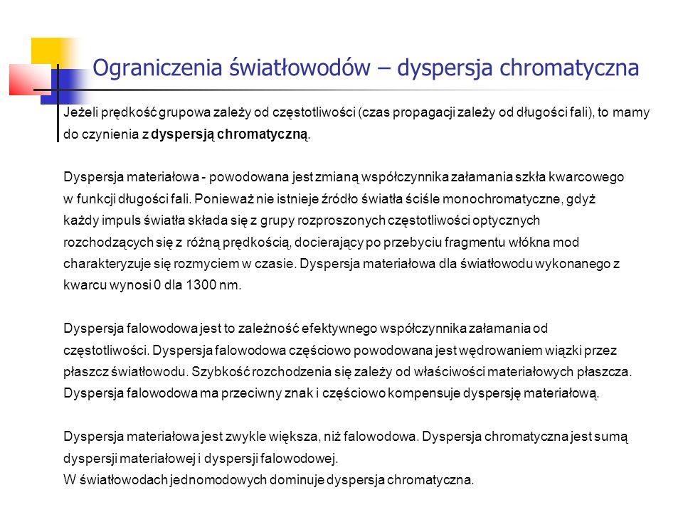 Ograniczenia światłowodów – dyspersja chromatyczna