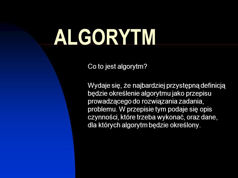 ALGORYTM Co to jest algorytm