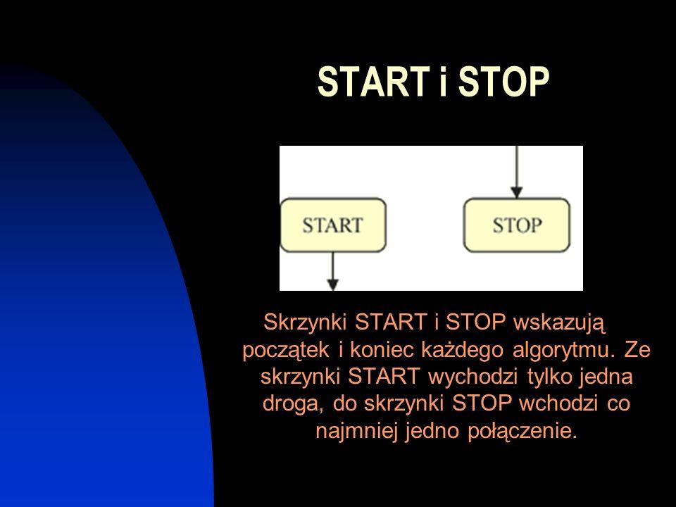 START i STOP