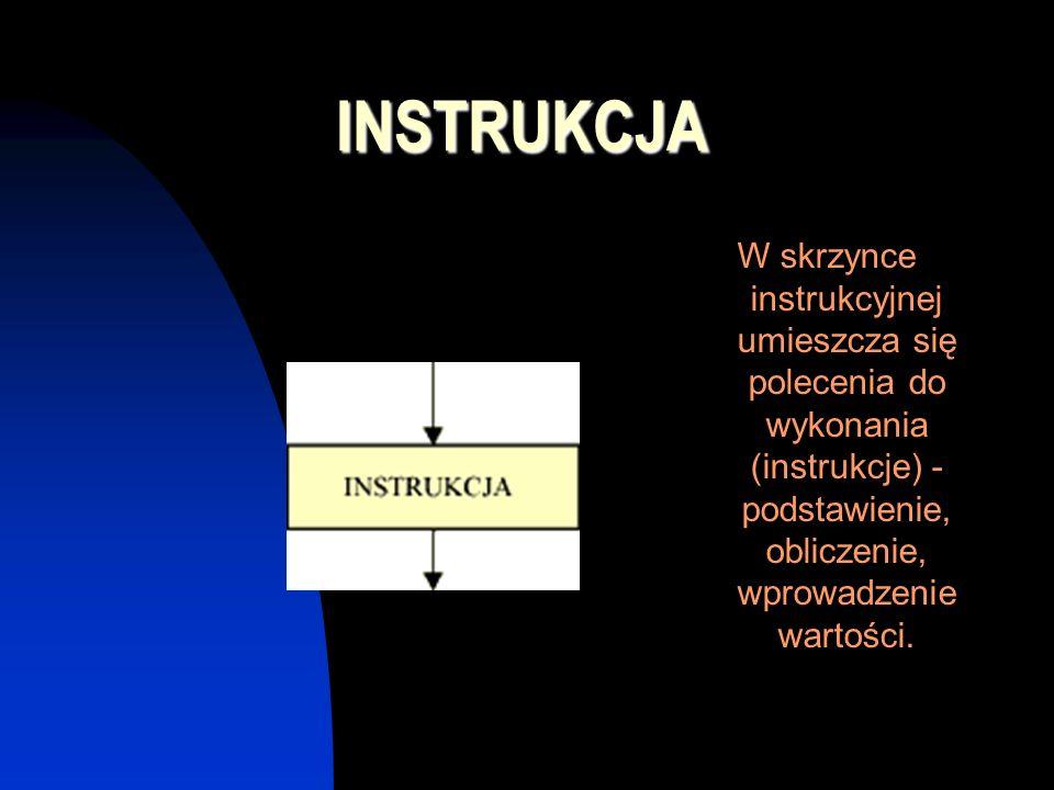 INSTRUKCJA W skrzynce instrukcyjnej umieszcza się polecenia do wykonania (instrukcje) - podstawienie, obliczenie, wprowadzenie wartości.