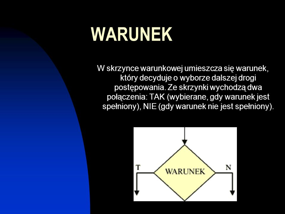 WARUNEK