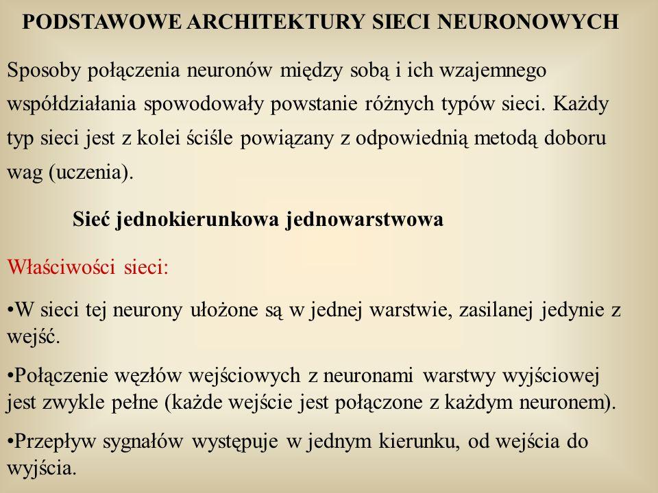 PODSTAWOWE ARCHITEKTURY SIECI NEURONOWYCH