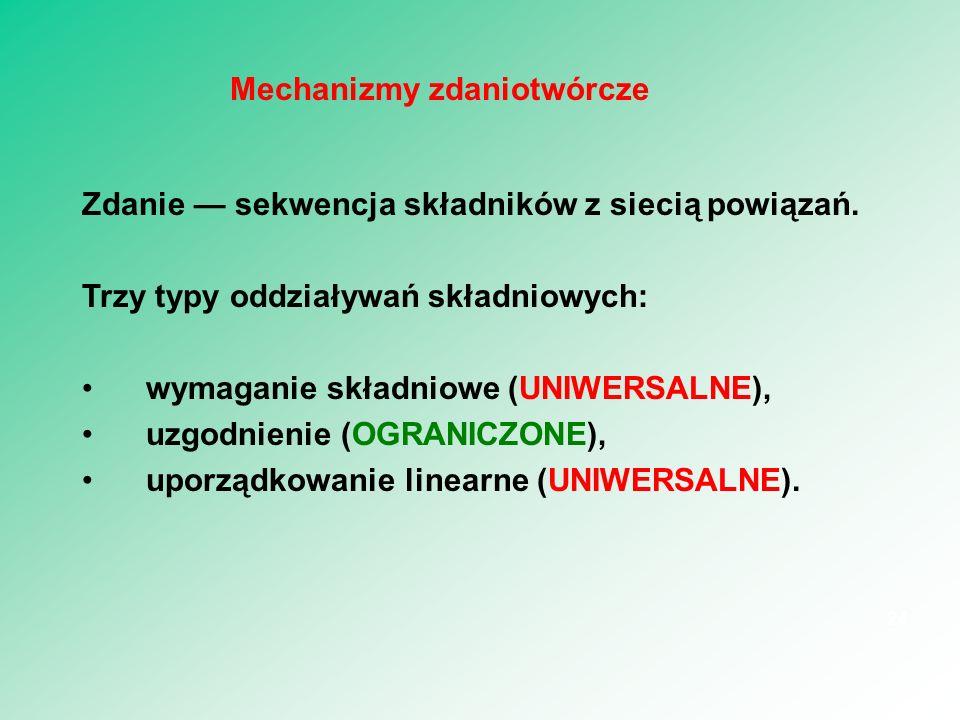 Mechanizmy zdaniotwórcze